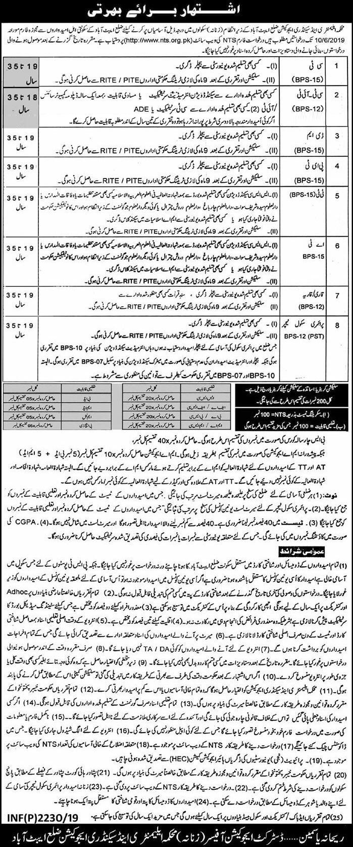 KPK Elementary and Secondary Education Jobs |Last Date 17th June -